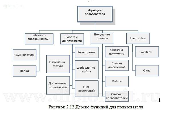 """"""",""""diplom-it.ru"""